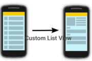 Android:CustomListView